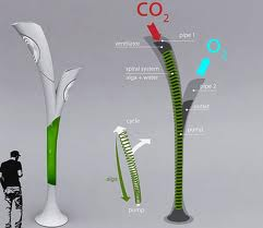 Technology and new ideas against pollution